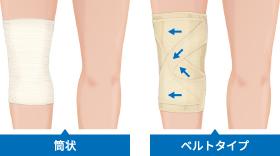 膝サポーターの形状