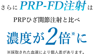 PRPひざ関節注射と比べ濃度が2倍に